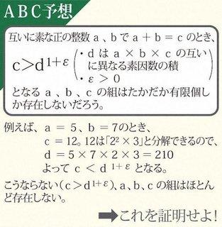 ABC予想 00.jpg
